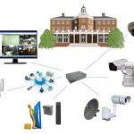 آموزش تغییر IP دوربین های شبکه(برند داهوا)