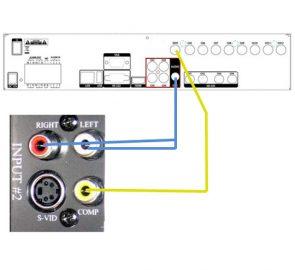 نحوه انجام تنظیمات برای دریافت صدا در محل دستگاه و از طریق وب